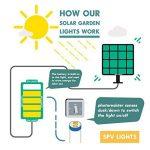 Carillon à Vent solaire illuminé changeant de couleur par SPV Lights (2 ans gratuit garantie) de la marque SPV Lights image 5 produit