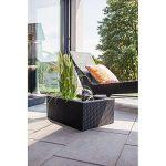 Heissner Kit pour étang de terrasse en rotin de la marque Heissner image 1 produit
