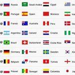 Joykey 10 M International Fanion Bunting 32 Pays Drapeaux Fanion banderole pour Sport Jeux, Club, Étude de Culture, Décoration de Fête de la marque Joykey image 2 produit