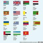 Poster XXL Carte du monde avec drapeaux - 2018 - MAPS IN MINUTES® (140cm x 100cm) de la marque Up Close image 6 produit