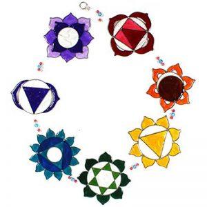 Sept Chakra Sacré Symbole coloré pour fenêtre Effet verre vitrail Attrape soleil–Livraison gratuite de la marque Suncatchers image 0 produit