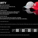 Toronto Blue Jays Adulte MLB 9Quarante 'The League' New Era Casquette réglable de la marque New Era image 3 produit